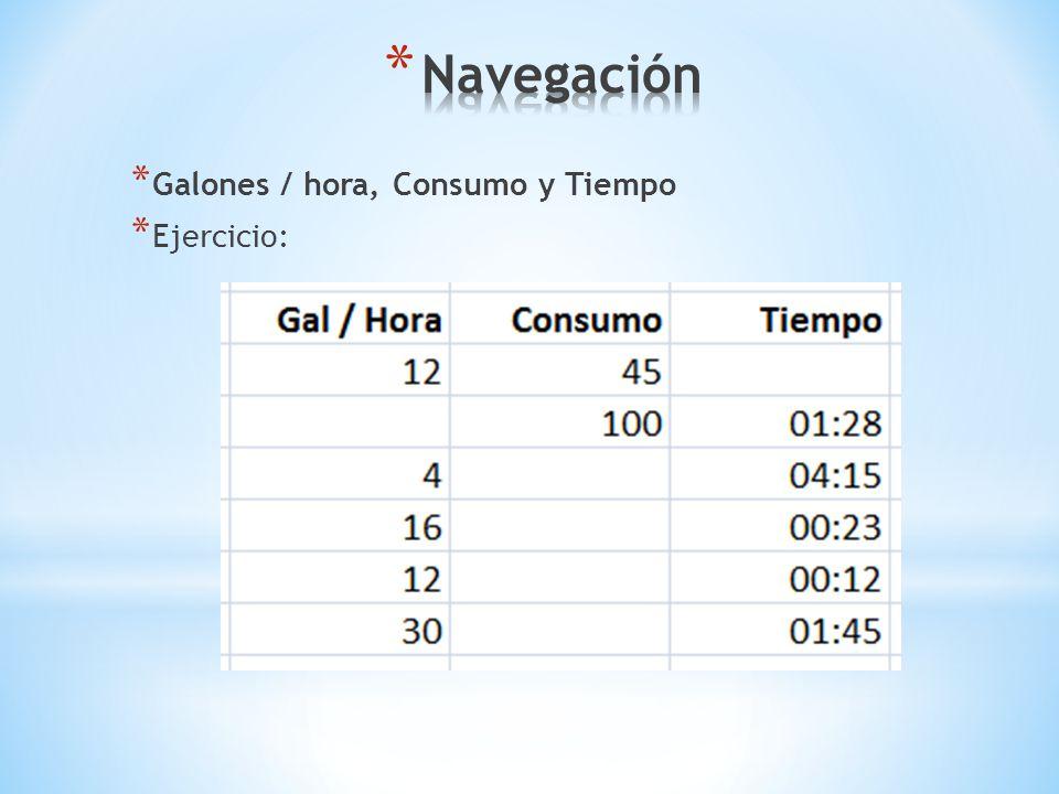 Navegación Galones / hora, Consumo y Tiempo Ejercicio: