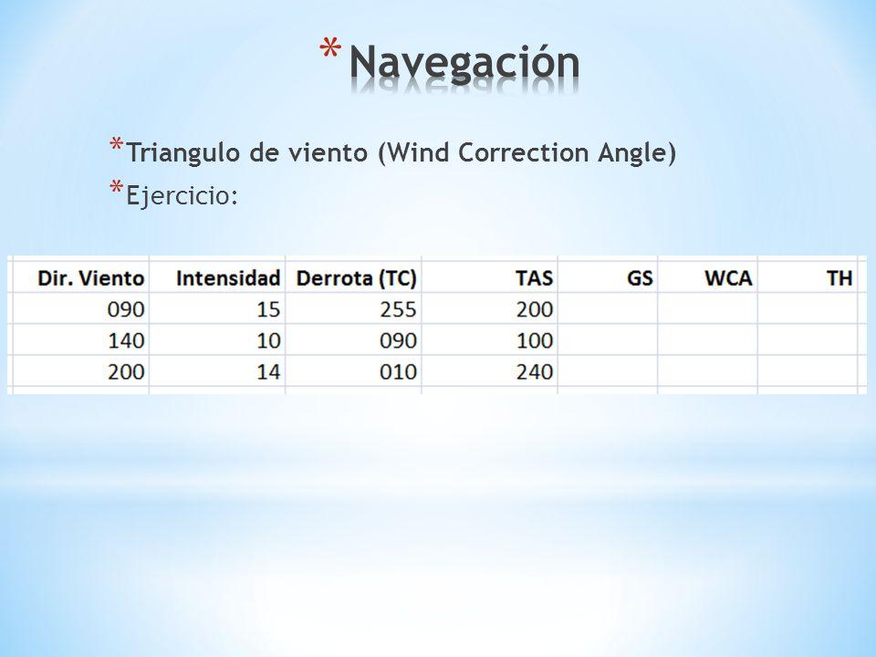 Navegación Triangulo de viento (Wind Correction Angle) Ejercicio: