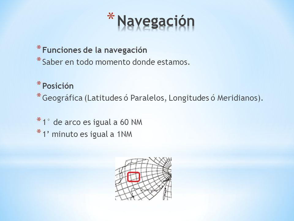 Navegación Funciones de la navegación