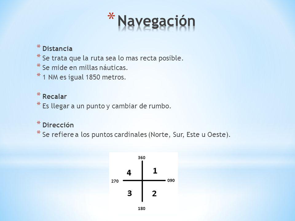 Navegación Distancia Se trata que la ruta sea lo mas recta posible.