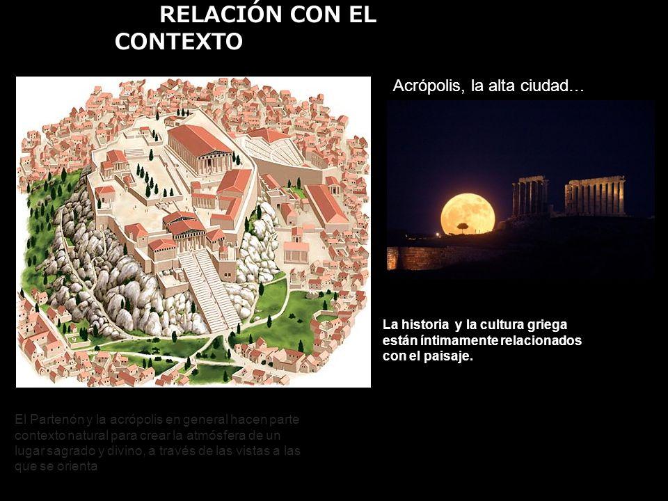 RELACIÓN CON EL CONTEXTO