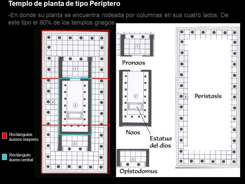 Templo de planta de tipo Períptero