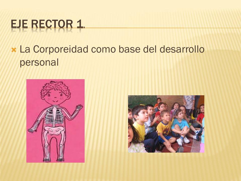 EJE RECTOR 1. La Corporeidad como base del desarrollo personal