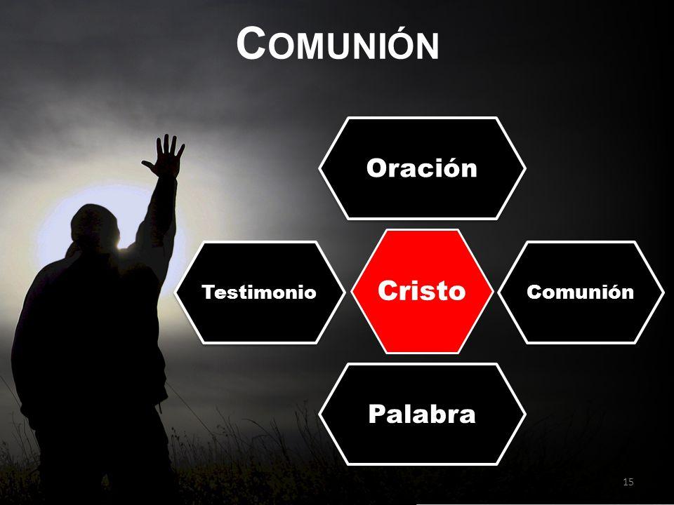 Comunión Cristo Oración Testimonio Comunión Palabra