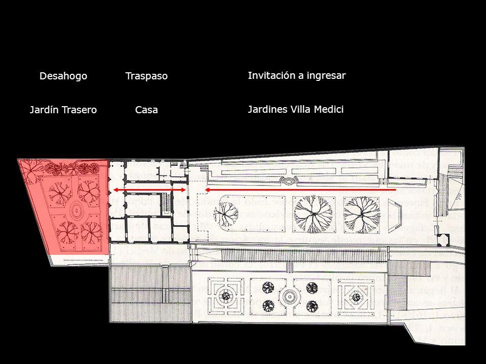 Desahogo Jardín Trasero Traspaso Casa Invitación a ingresar Jardines Villa Medici