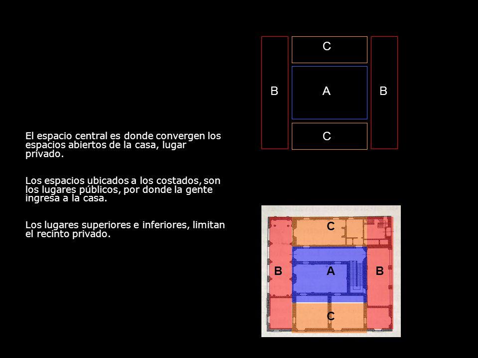 C B. A. B. C. El espacio central es donde convergen los espacios abiertos de la casa, lugar privado.