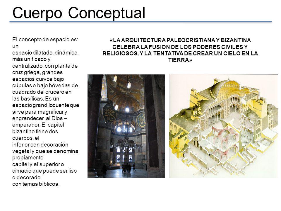 Cuerpo Conceptual El concepto de espacio es: un