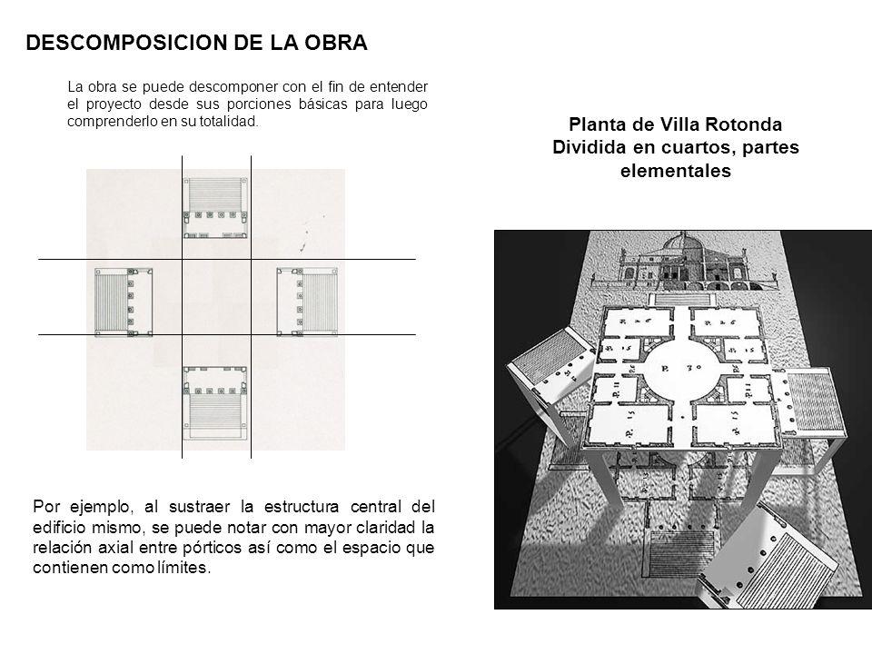 Planta de Villa Rotonda Dividida en cuartos, partes elementales