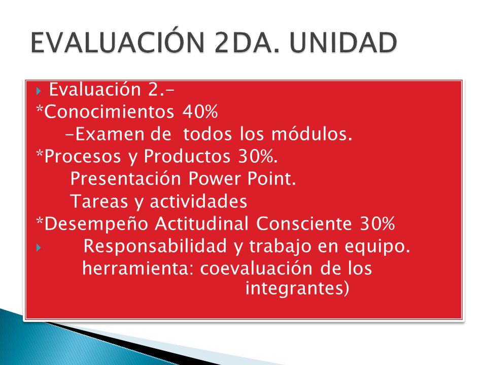 EVALUACIÓN 2DA. UNIDAD Evaluación 2.- *Conocimientos 40%