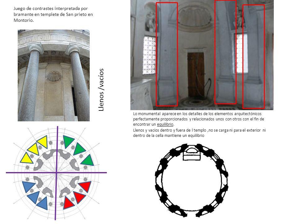 Juego de contrastes interpretada por bramante en templete de San prieto en Montorio.