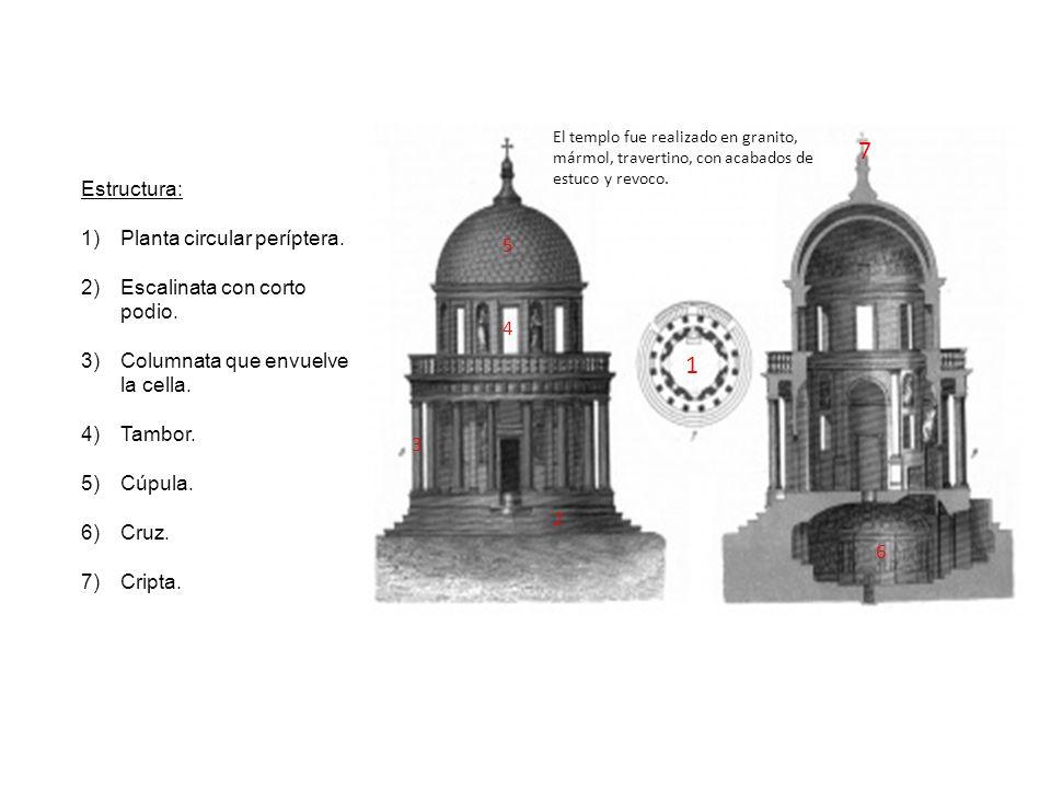 7 1 Estructura: Planta circular períptera. Escalinata con corto podio.