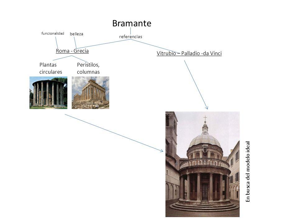 Bramante Roma - Grecia Vitrubio – Palladio -da Vinci