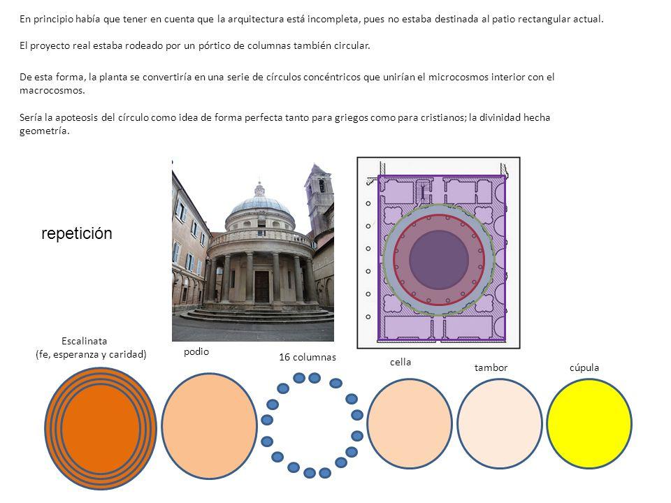 En principio había que tener en cuenta que la arquitectura está incompleta, pues no estaba destinada al patio rectangular actual.