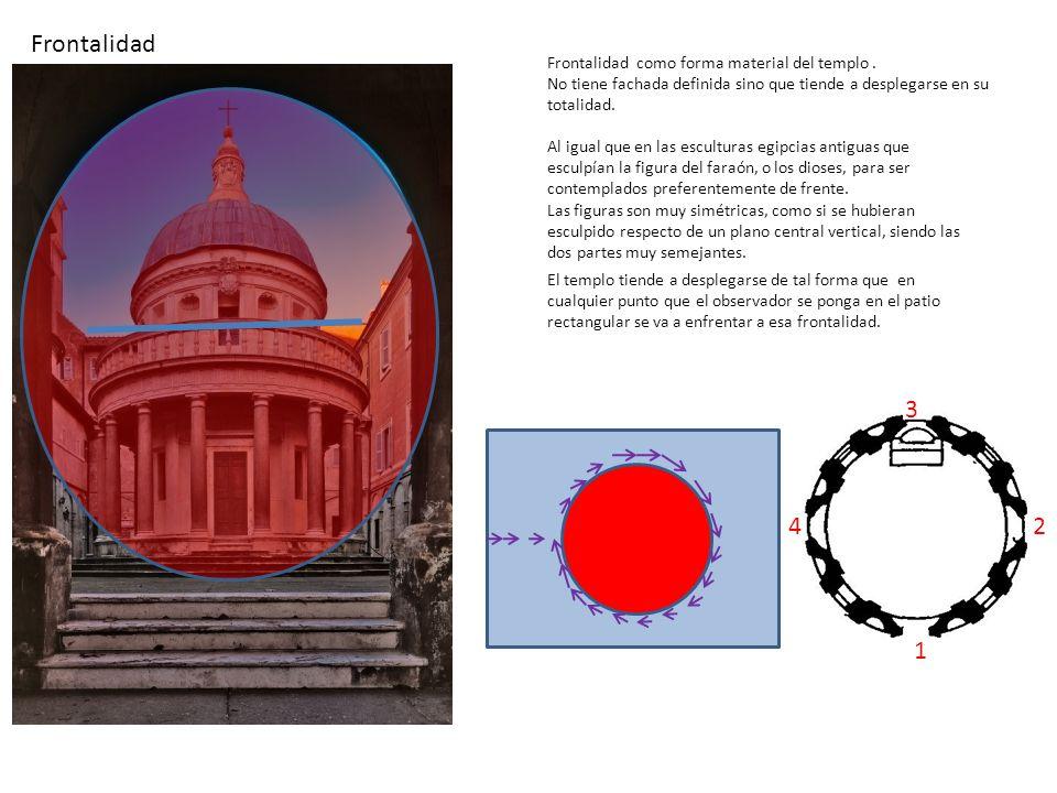 Frontalidad 3 4 2 1 Frontalidad como forma material del templo .