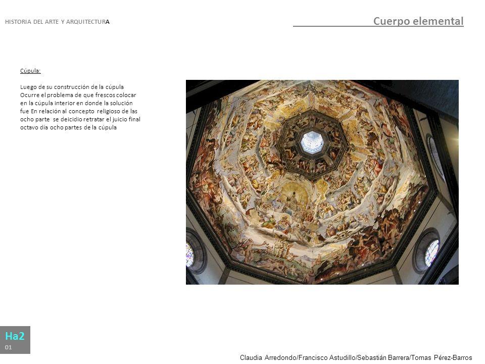 Cuerpo elemental Ha2 HISTORIA DEL ARTE Y ARQUITECTURA Cúpula: