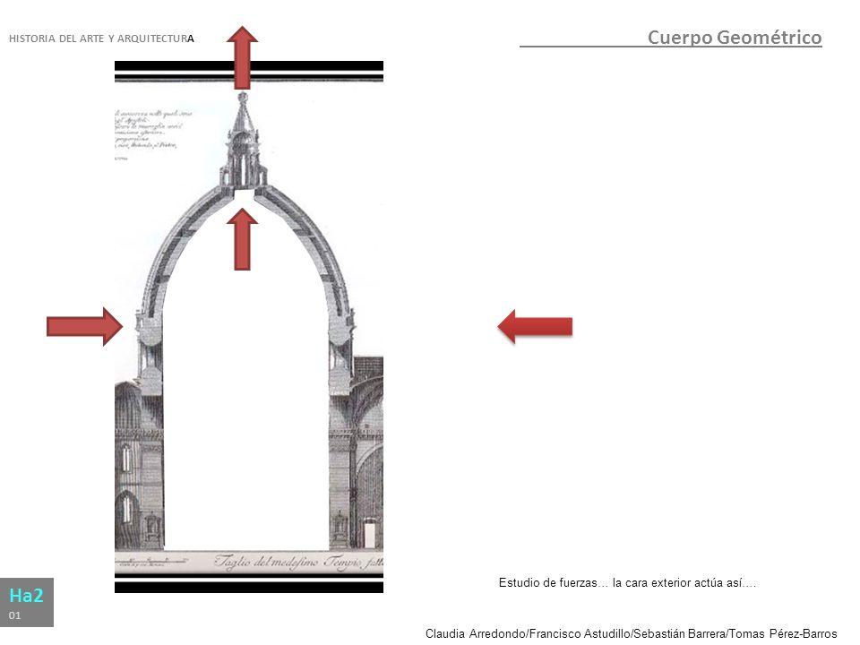 Cuerpo Geométrico Ha2 HISTORIA DEL ARTE Y ARQUITECTURA