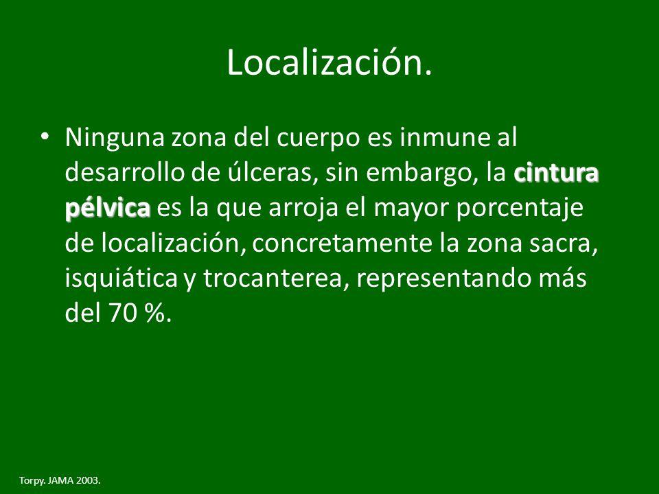 Localización.
