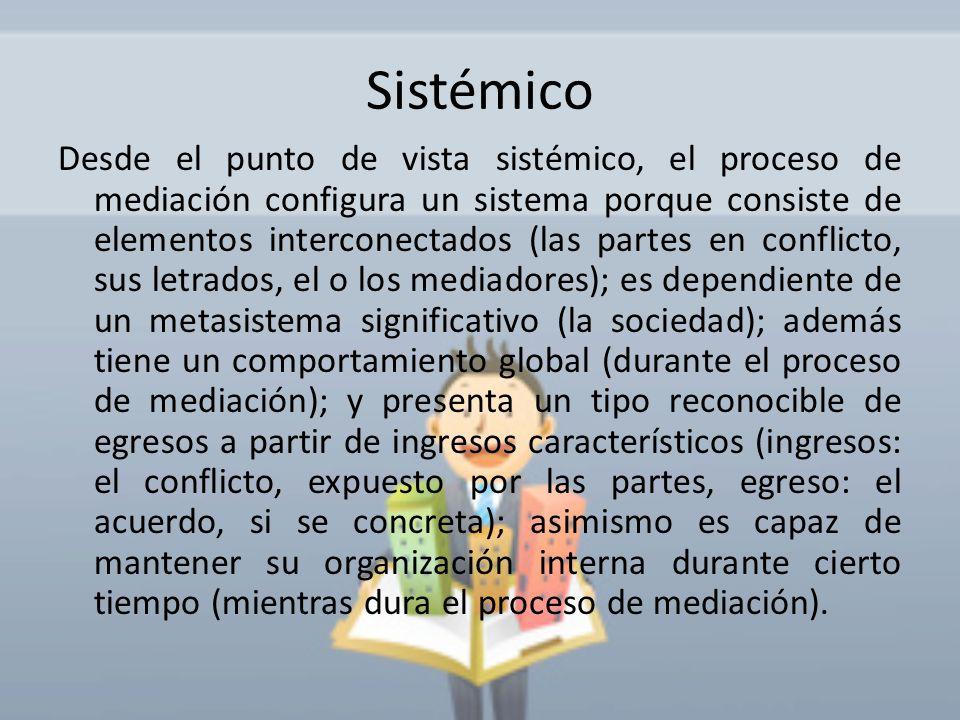 Sistémico
