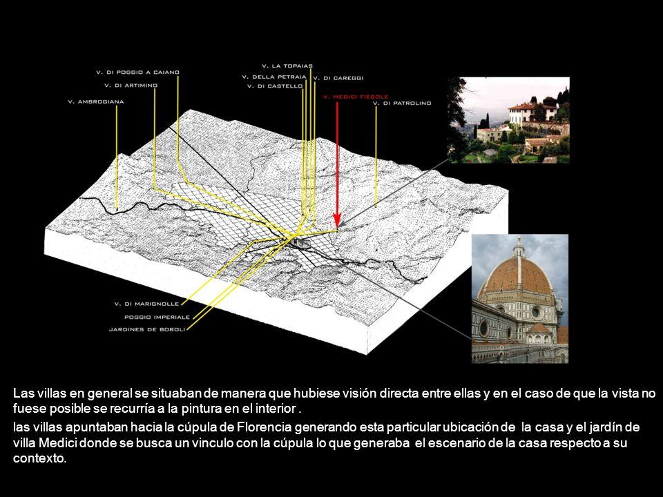Las villas en general se situaban de manera que hubiese visión directa entre ellas y en el caso de que la vista no fuese posible se recurría a la pintura en el interior .