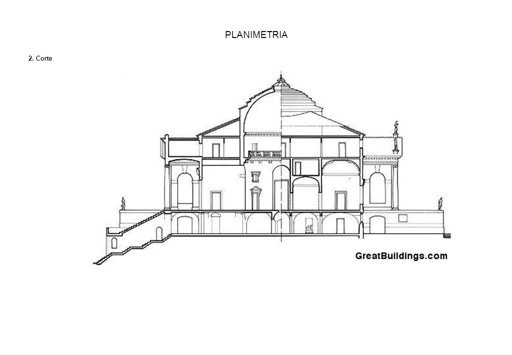 PLANIMETRIA 2. Corte