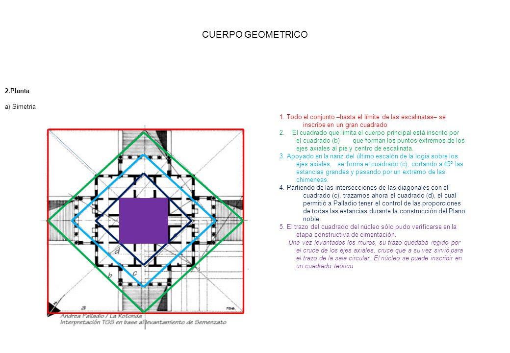 CUERPO GEOMETRICO 2.Planta a) Simetria