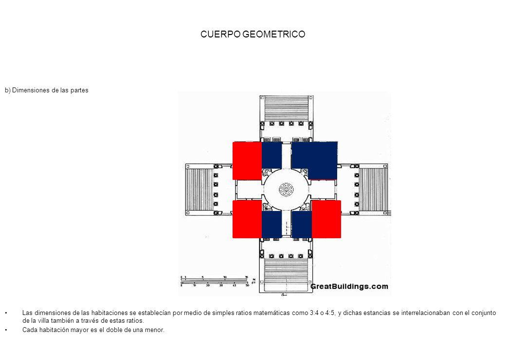 CUERPO GEOMETRICO b) Dimensiones de las partes