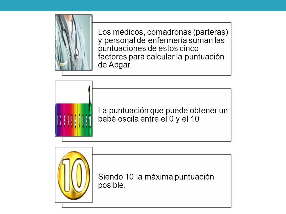Los médicos, comadronas (parteras) y personal de enfermería suman las puntuaciones de estos cinco factores para calcular la puntuación de Apgar.