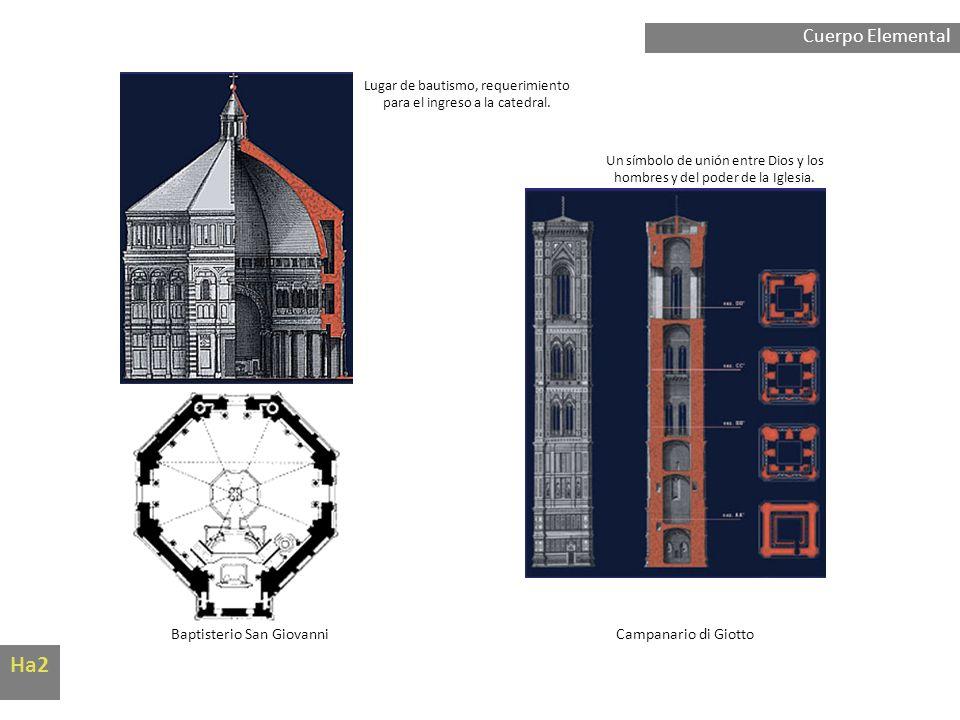 Ha2 Cuerpo Elemental Baptisterio San Giovanni Campanario di Giotto