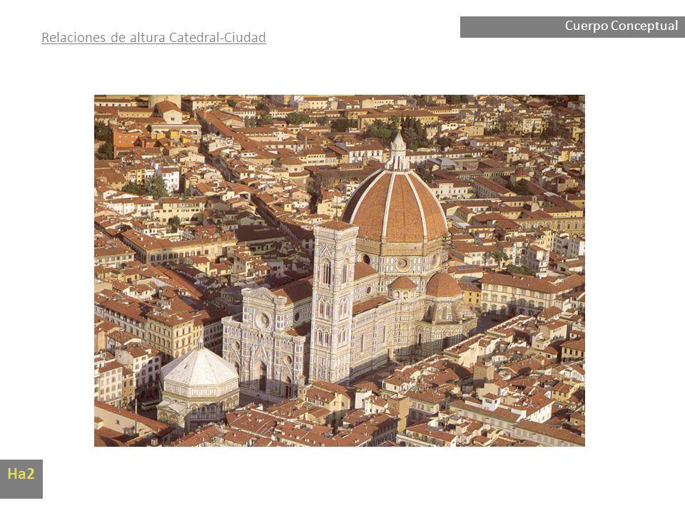 Cuerpo Conceptual Relaciones de altura Catedral-Ciudad Ha2