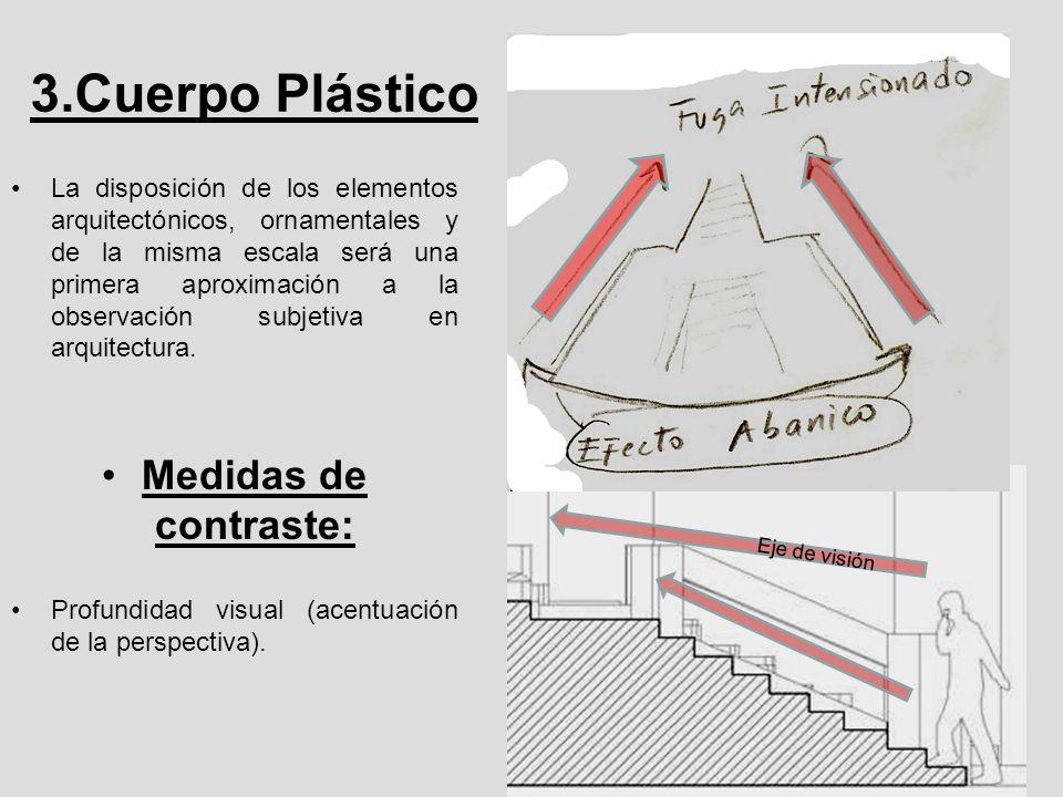 3.Cuerpo Plástico Medidas de contraste: