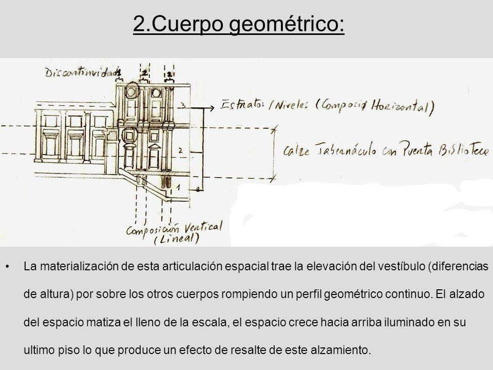 2.Cuerpo geométrico: