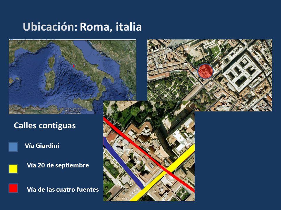 Ubicación: Roma, italia