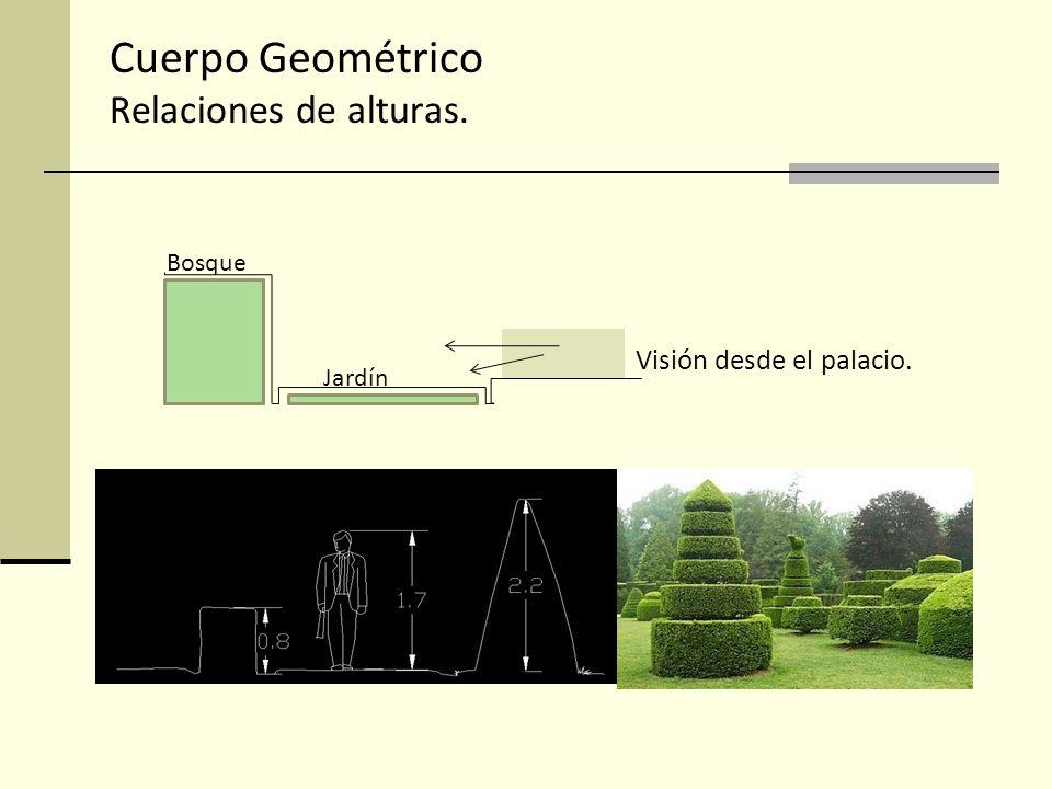 Cuerpo Geométrico Relaciones de alturas.