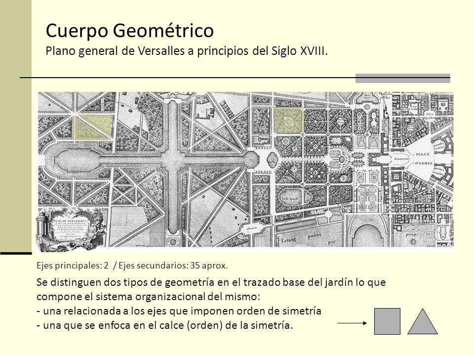 Cuerpo Geométrico Plano general de Versalles a principios del Siglo XVIII. Ejes principales: 2 / Ejes secundarios: 35 aprox.