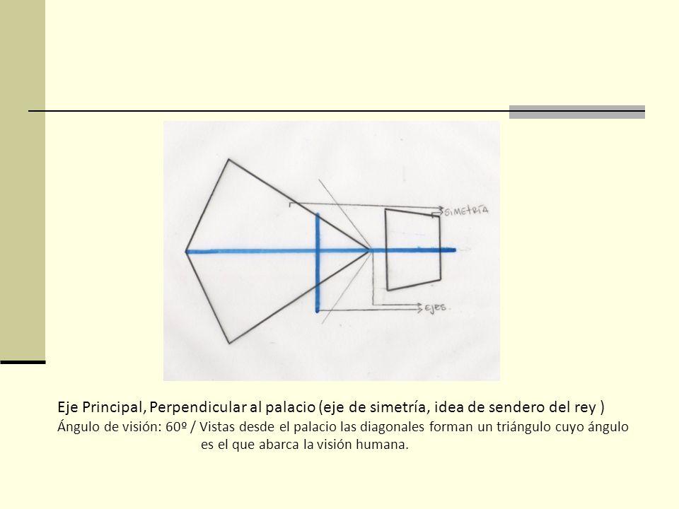 Eje Principal, Perpendicular al palacio (eje de simetría, idea de sendero del rey ) Ángulo de visión: 60º / Vistas desde el palacio las diagonales forman un triángulo cuyo ángulo