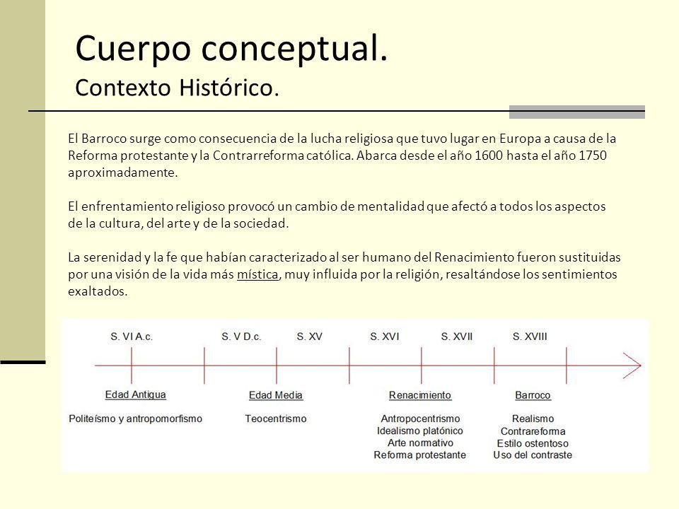 Cuerpo conceptual. Contexto Histórico.