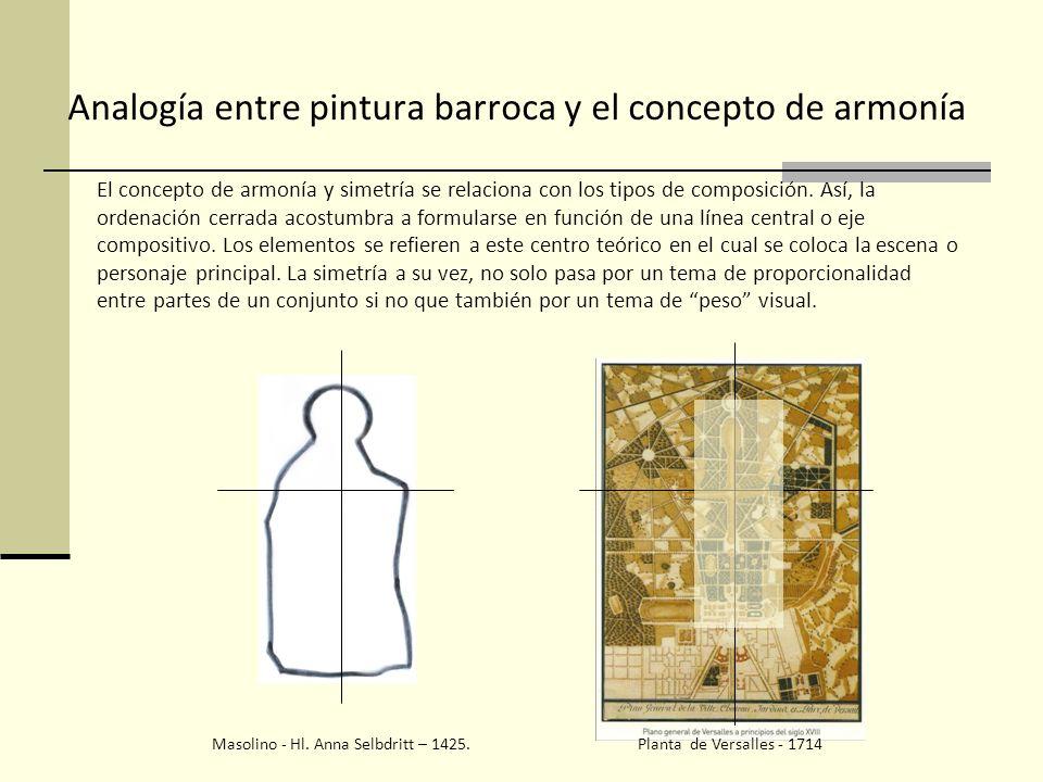 Analogía entre pintura barroca y el concepto de armonía