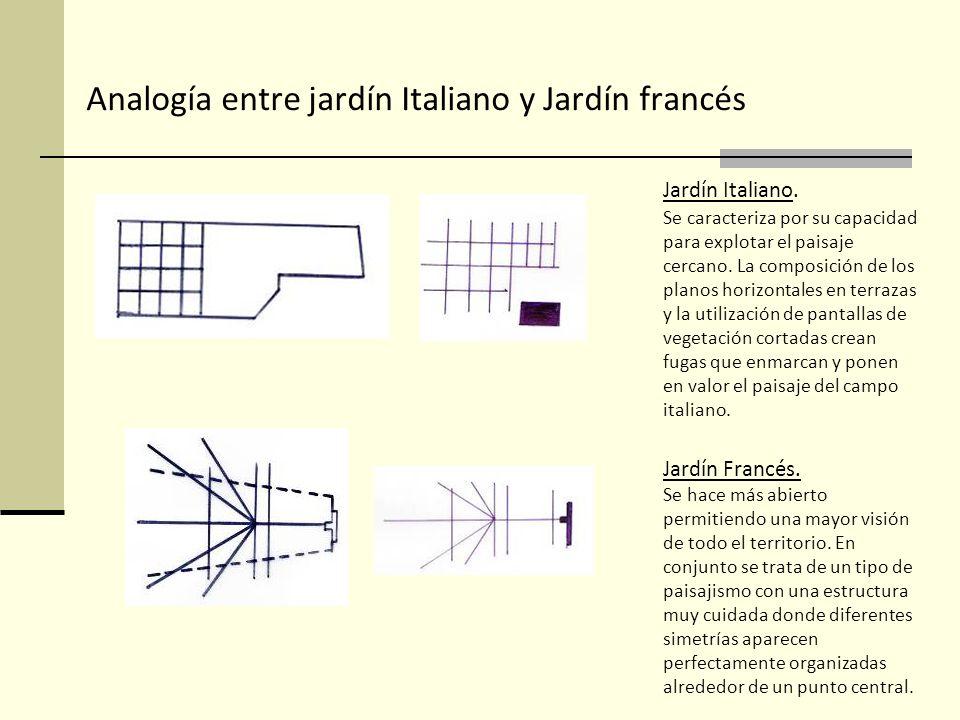 Analogía entre jardín Italiano y Jardín francés