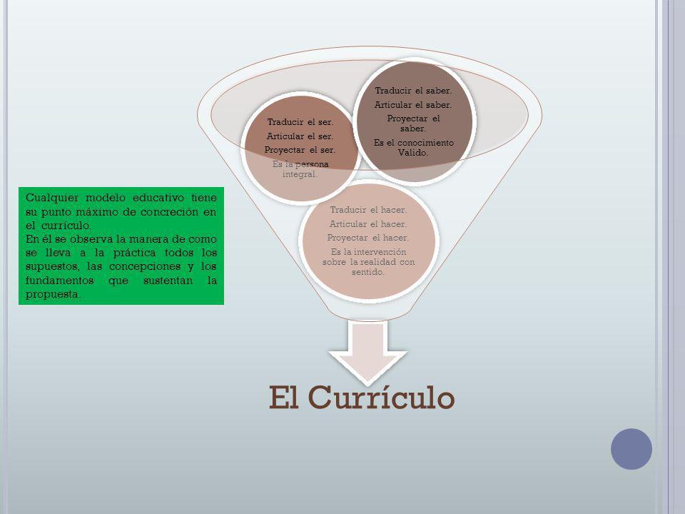 El Currículo Traducir el hacer. Articular el hacer. Proyectar el hacer. Es la intervención sobre la realidad con sentido.