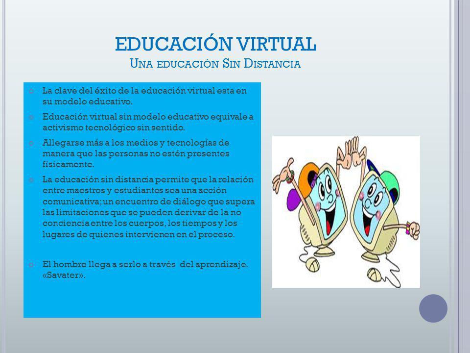 EDUCACIÓN VIRTUAL Una educación Sin Distancia