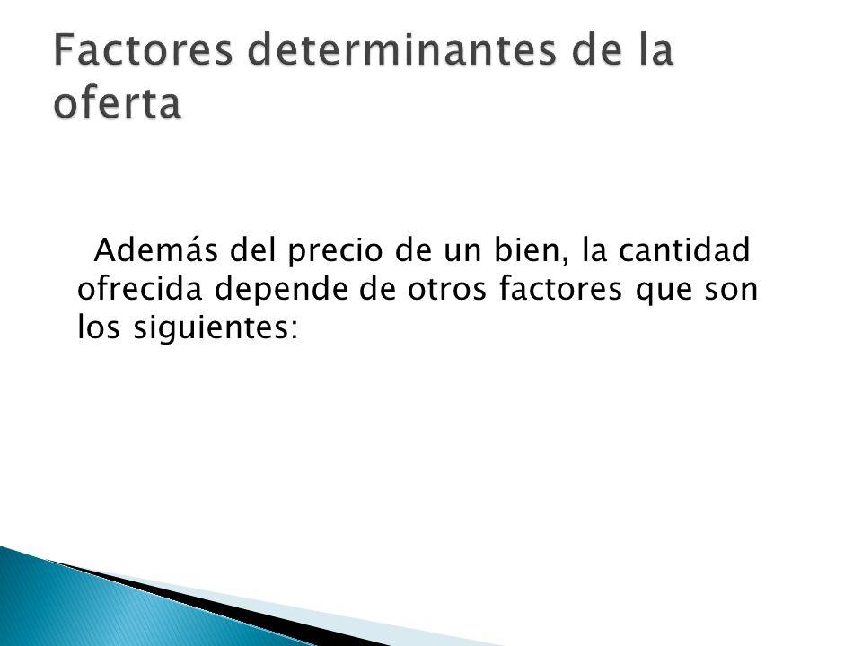Factores determinantes de la oferta