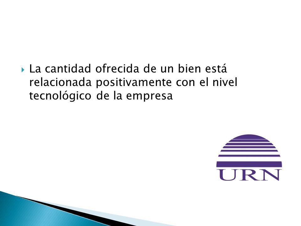 La cantidad ofrecida de un bien está relacionada positivamente con el nivel tecnológico de la empresa