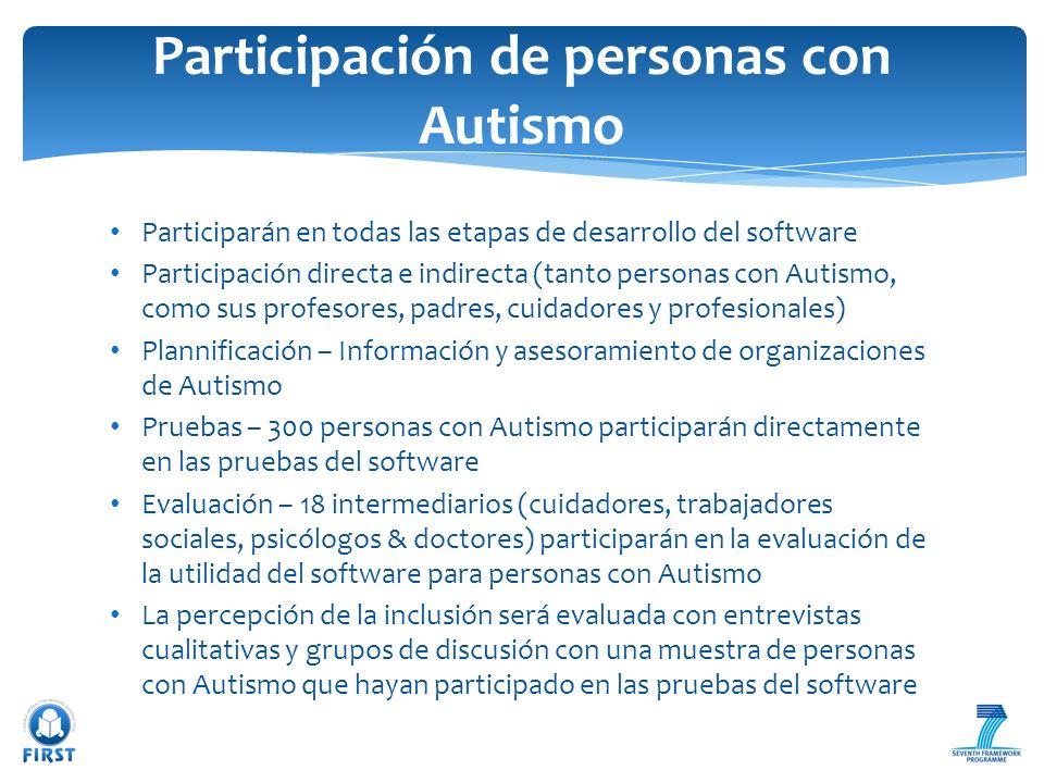 Participación de personas con Autismo