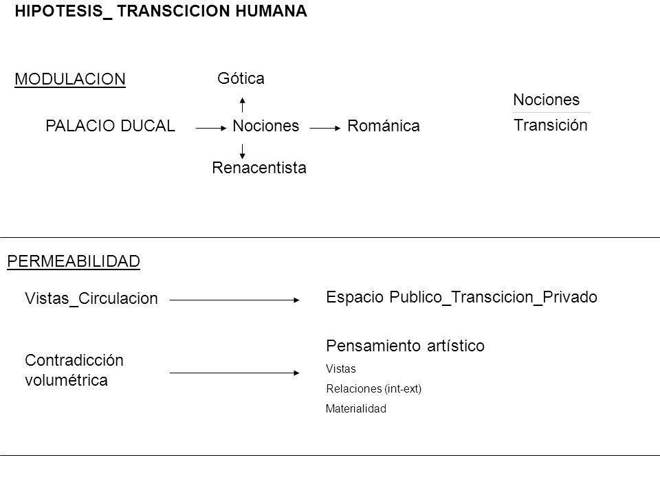 HIPOTESIS_ TRANSCICION HUMANA