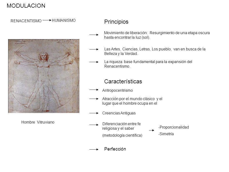 MODULACION Principios Características Perfección RENACENTISMO