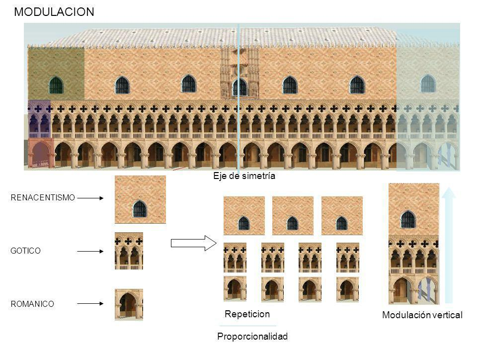 MODULACION Eje de simetría Repeticion Modulación vertical