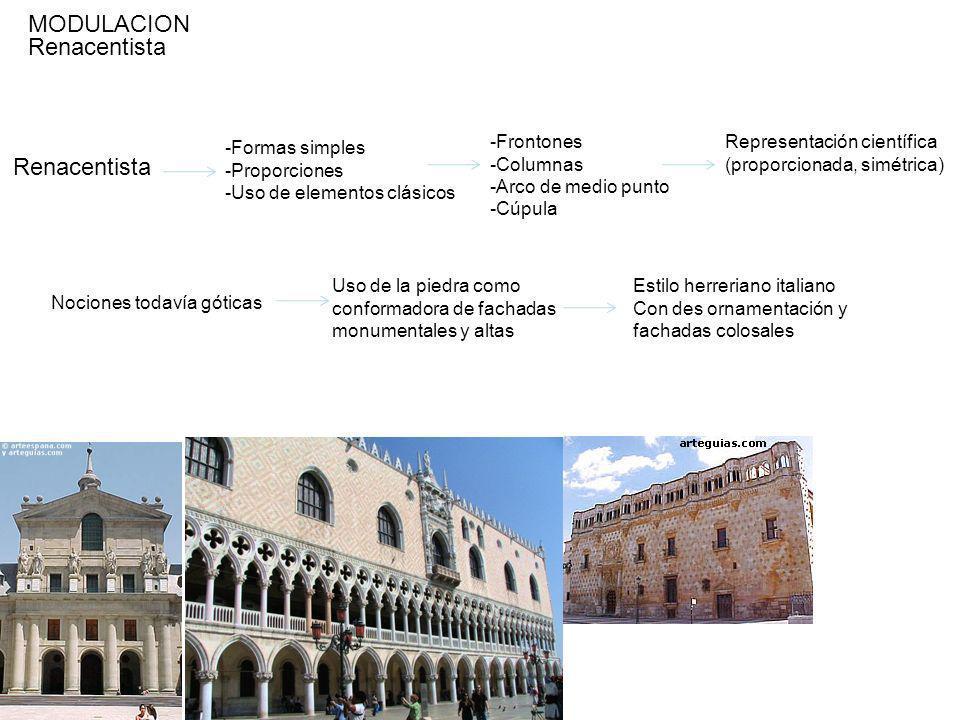 MODULACION Renacentista Renacentista -Formas simples -Proporciones