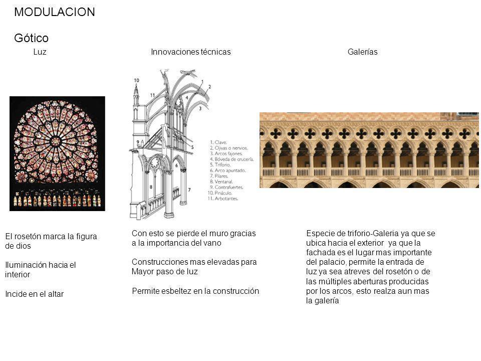 MODULACION Gótico Luz Innovaciones técnicas Galerías
