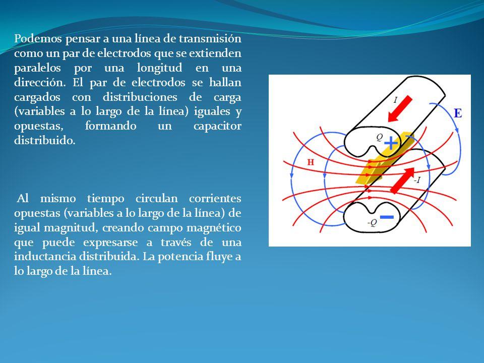 Podemos pensar a una línea de transmisión como un par de electrodos que se extienden paralelos por una longitud en una dirección. El par de electrodos se hallan cargados con distribuciones de carga (variables a lo largo de la línea) iguales y opuestas, formando un capacitor distribuido.