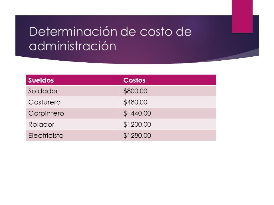 Determinación de costo de administración